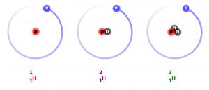 Hydrogen_Deuterium_Tritium_Nuclei_Schematic_svg